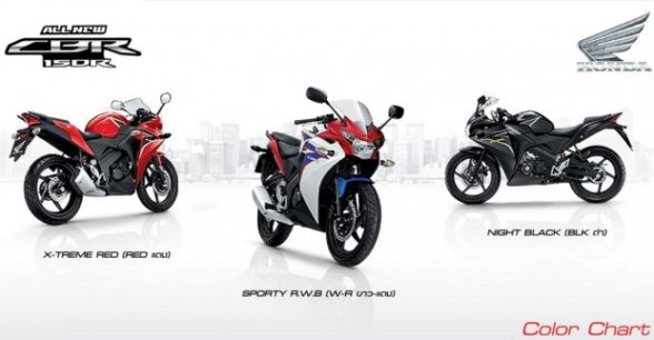 3_2011-honda-cbr150r-colors